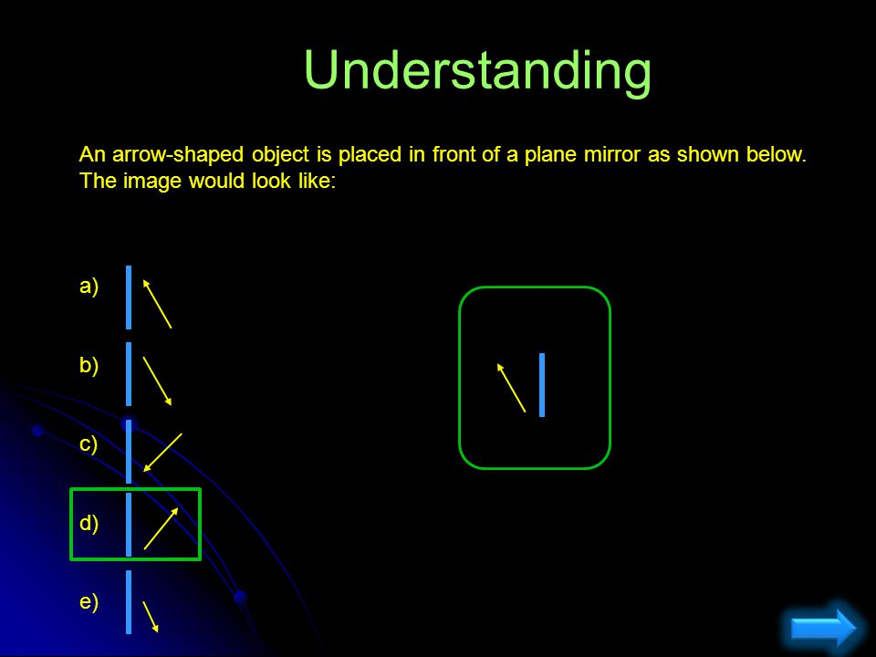 Understanding An arrow-shaped object is placed in front of a plane mirror as shown below. The image would look like: