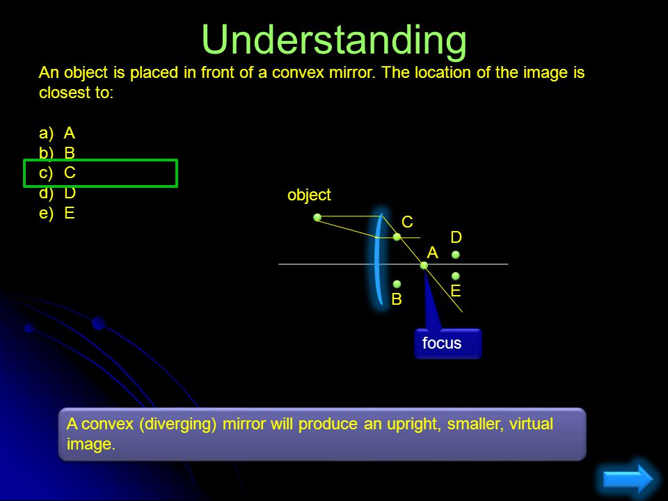 Understanding An object is placed in front of a convex mirror. The location of the image is closest to: