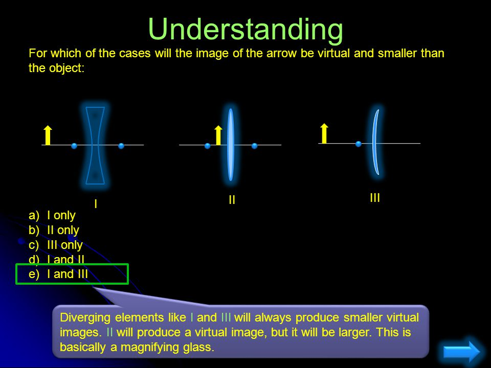 Understanding For which of the cases will the image of the arrow be virtual and smaller than the object: