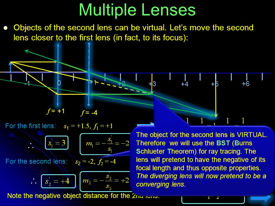 Multiple Lenses Objects of the second lens can be virtual. Let's move the second lens closer to the first lens (in fact, to its focus):