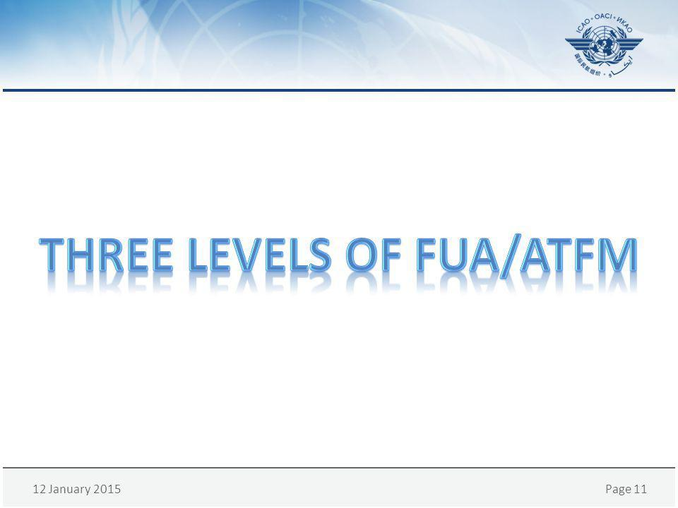 Three levels of FUA/ATFM