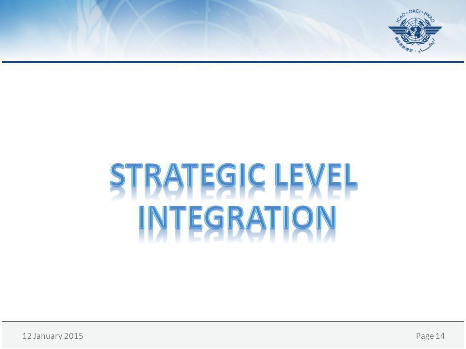 Strategic level integration