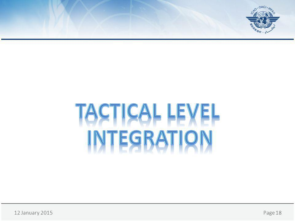 tactical level integration