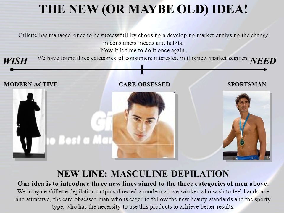 THE NEW (OR MAYBE OLD) IDEA! NEW LINE: MASCULINE DEPILATION