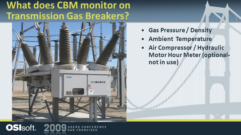 What does CBM monitor on Transmission Gas Breakers