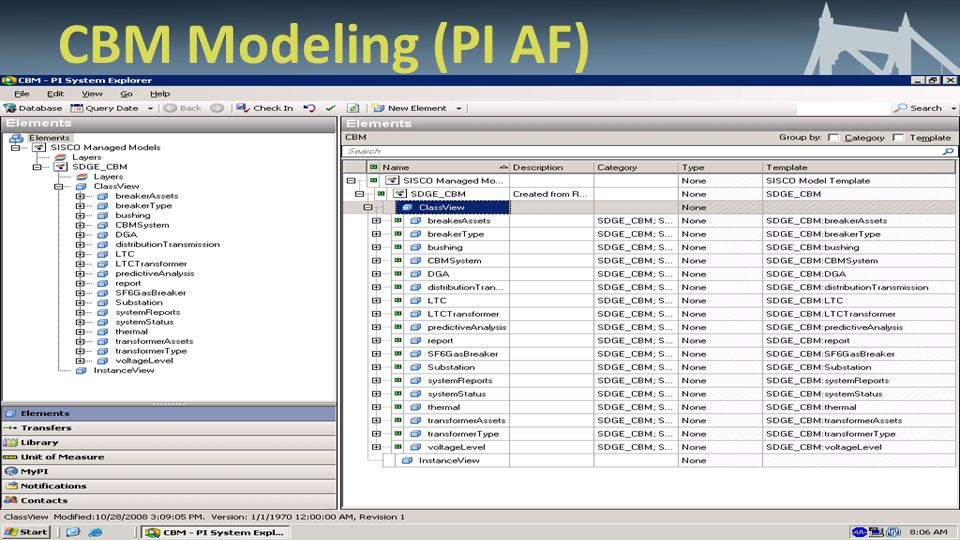 CBM Modeling (PI AF)
