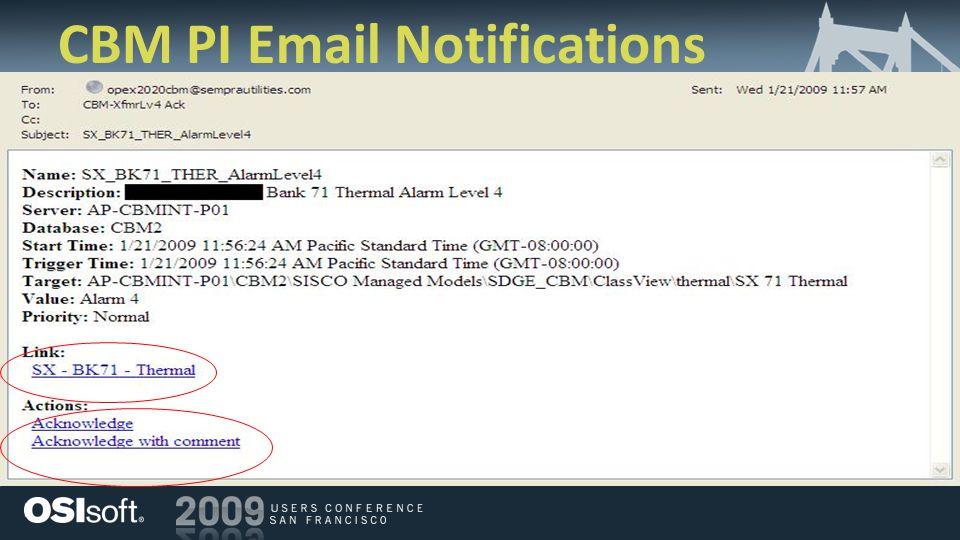 CBM PI Email Notifications
