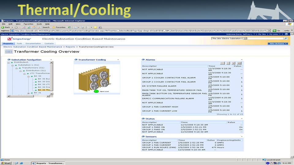 Thermal/Cooling