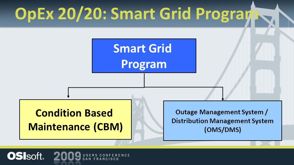 Sdg Amp E Pi Based Substation Real Time Condition Based