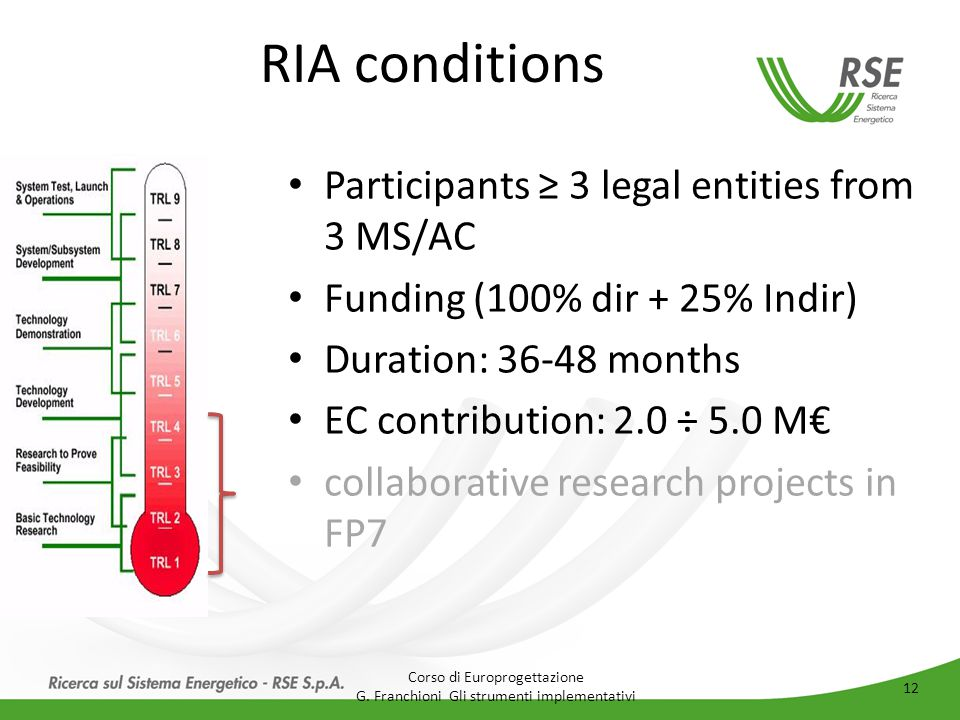 RIA conditions Participants ≥ 3 legal entities from 3 MS/AC
