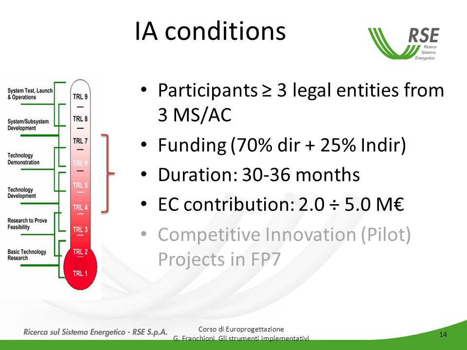 IA conditions Participants ≥ 3 legal entities from 3 MS/AC