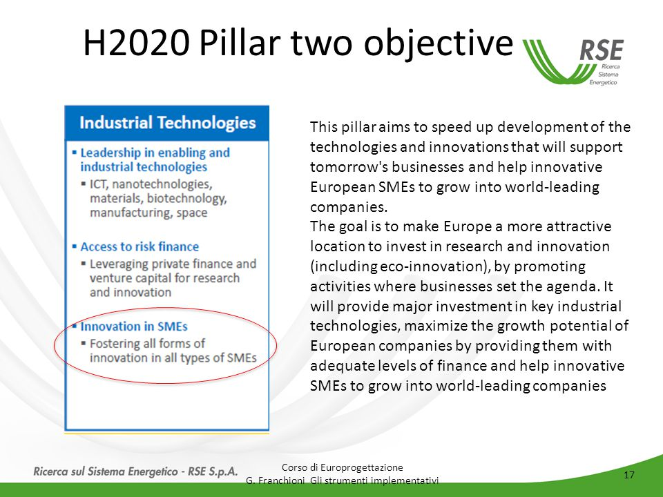 H2020 Pillar two objective