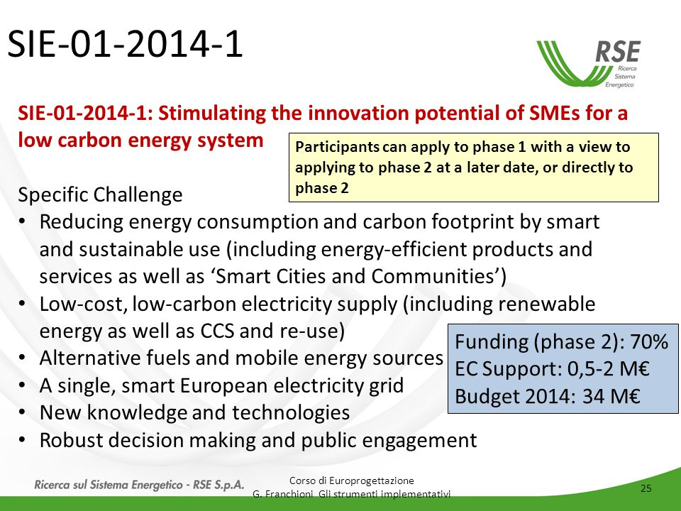 SIE-01-2014-1 SIE-01-2014-1: Stimulating the innovation potential of SMEs for a low carbon energy system.