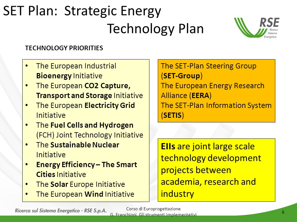 SET Plan: Strategic Energy Technology Plan