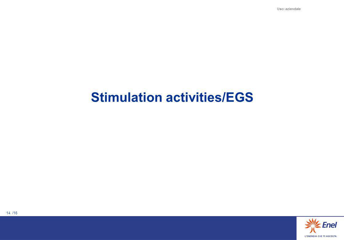 Stimulation methodologies