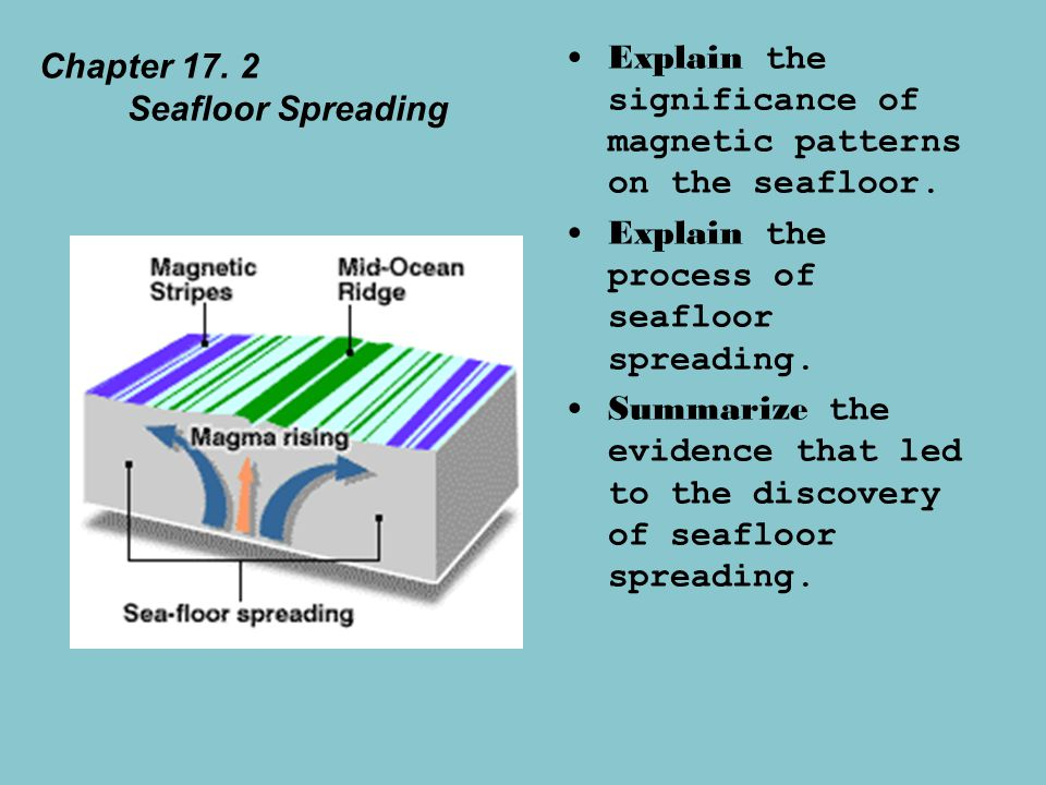 Chapter 17. 2 Seafloor Spreading