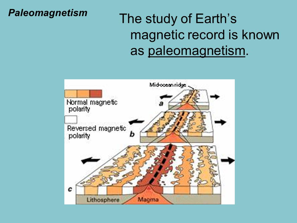 The study of Earth's magnetic record is known as paleomagnetism.