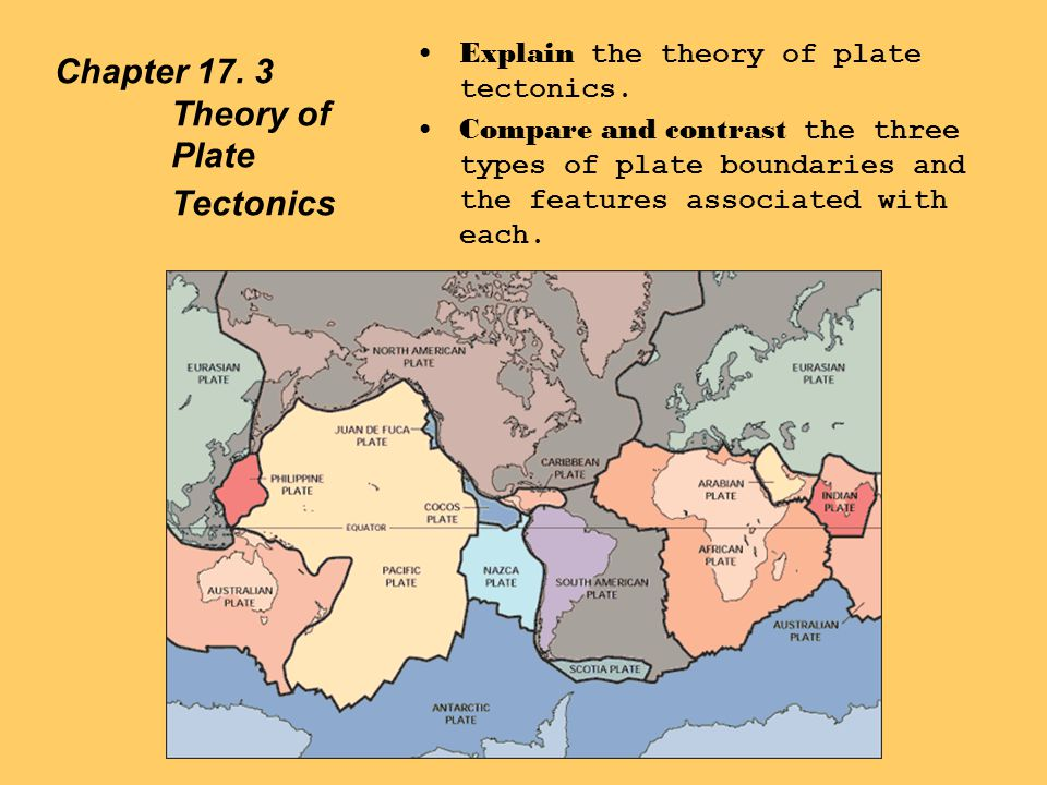 Chapter 17. 3 Theory of Plate Tectonics
