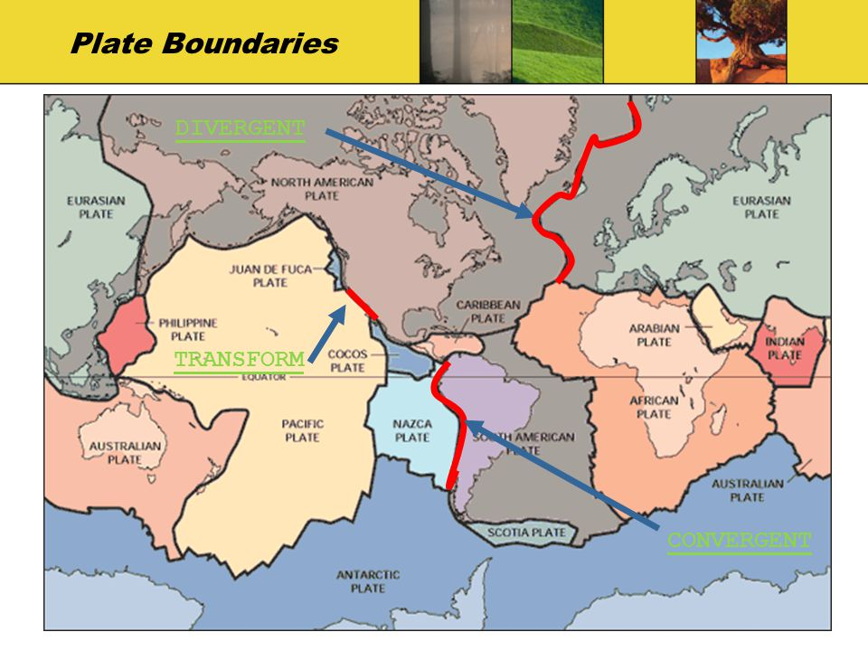 Plate Boundaries DIVERGENT TRANSFORM CONVERGENT