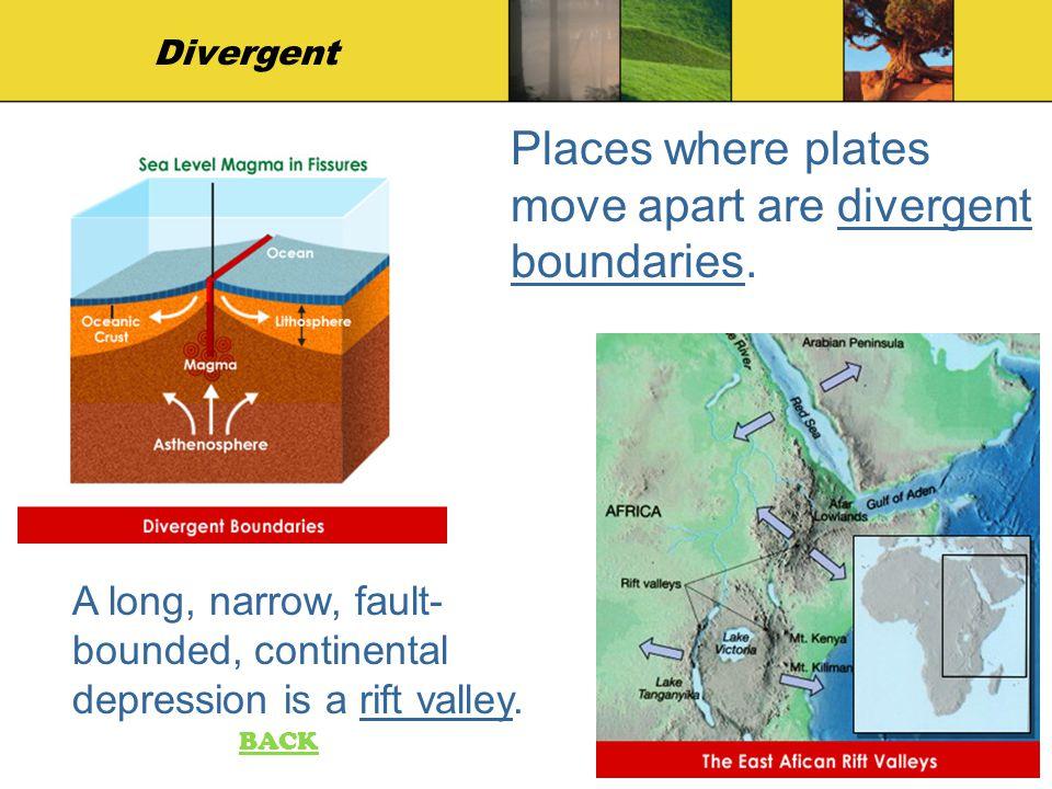 Places where plates move apart are divergent boundaries.