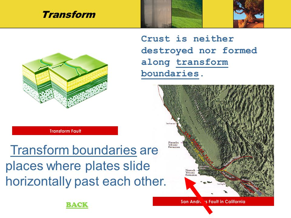 Crust is neither destroyed nor formed along transform boundaries.