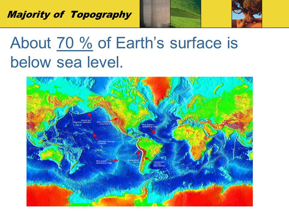 Majority of Topography