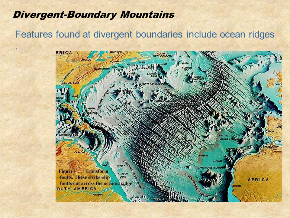 Divergent-Boundary Mountains