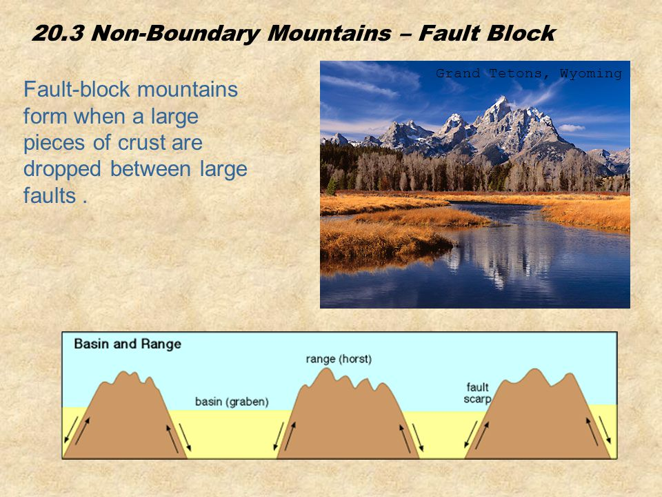 20.3 Non-Boundary Mountains – Fault Block