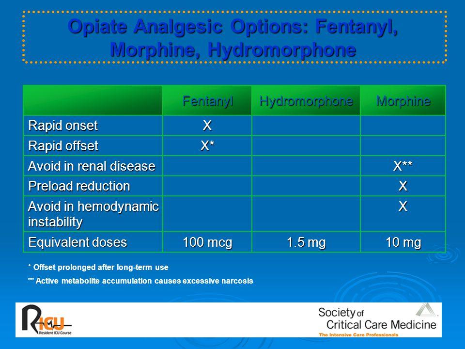 Opiate Analgesic Options: Fentanyl, Morphine, Hydromorphone