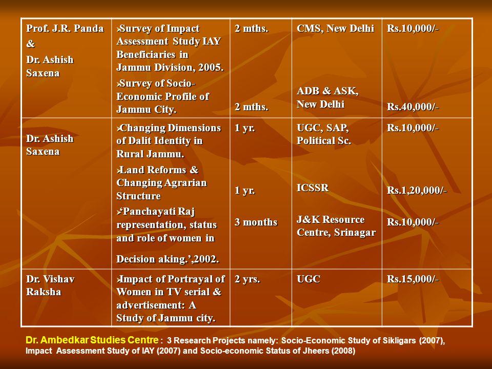 Survey of Socio-Economic Profile of Jammu City. 2 mths. CMS, New Delhi