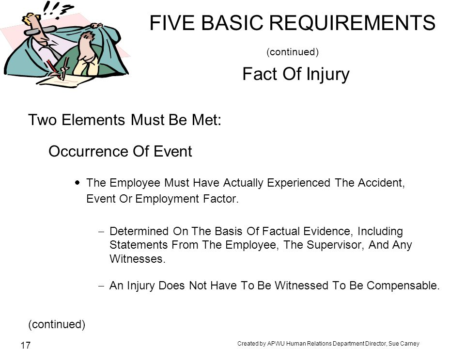 FIVE BASIC REQUIREMENTS