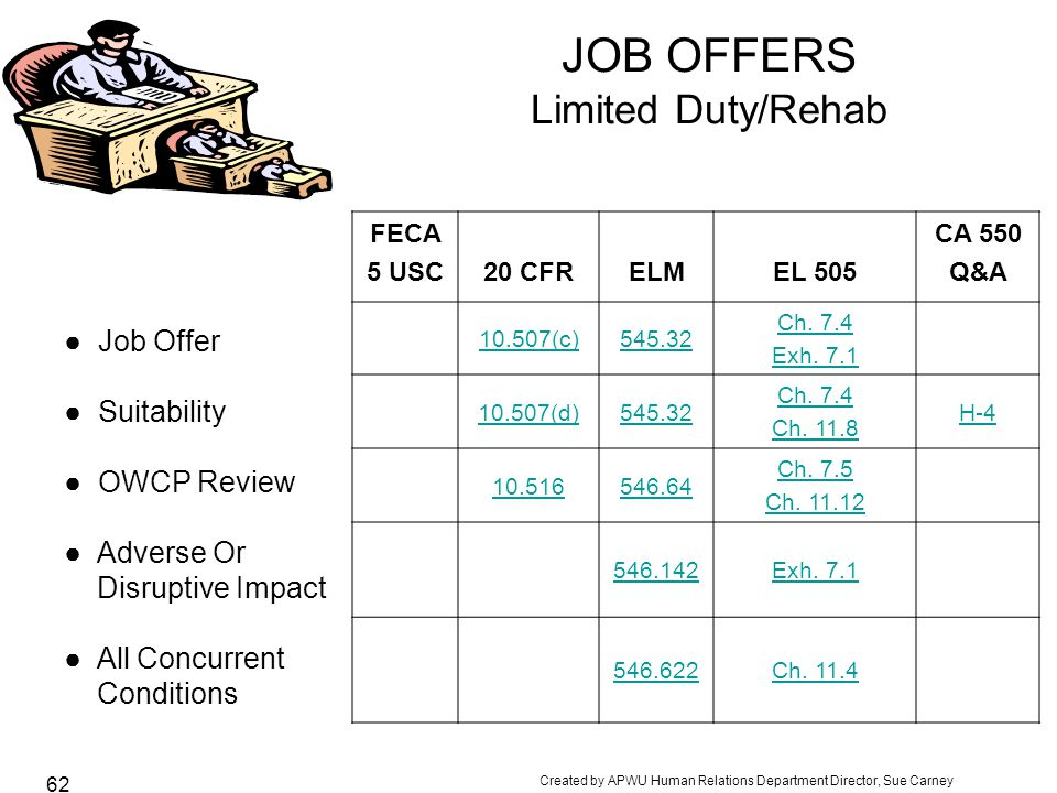 JOB OFFERS Limited Duty/Rehab