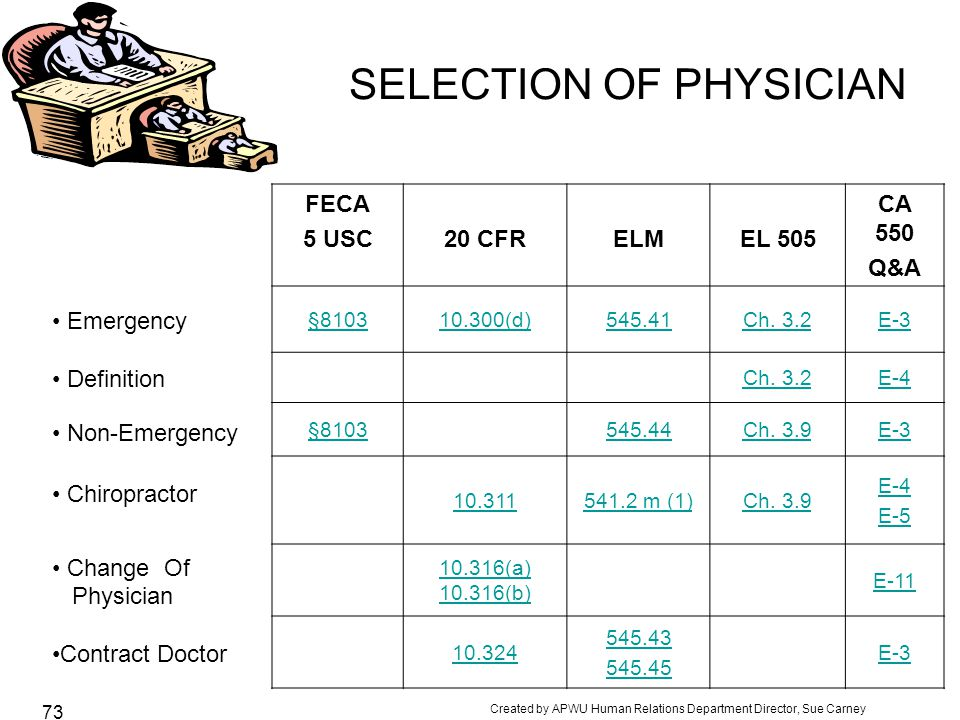 SELECTION OF PHYSICIAN