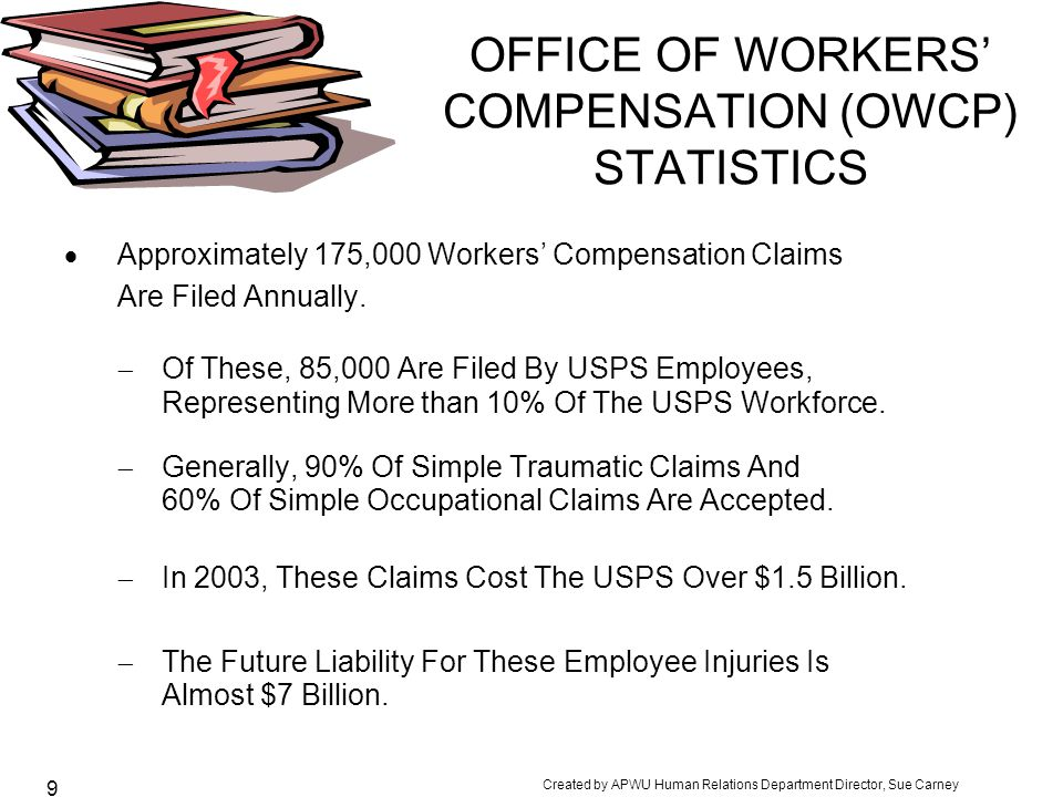 OFFICE OF WORKERS' COMPENSATION (OWCP) STATISTICS