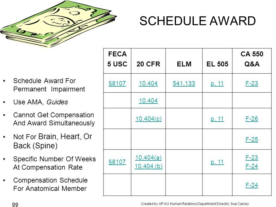 SCHEDULE AWARD Back (Spine) FECA 5 USC 20 CFR ELM EL 505 CA 550 Q&A