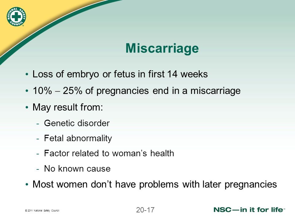 Miscarriage Loss of embryo or fetus in first 14 weeks
