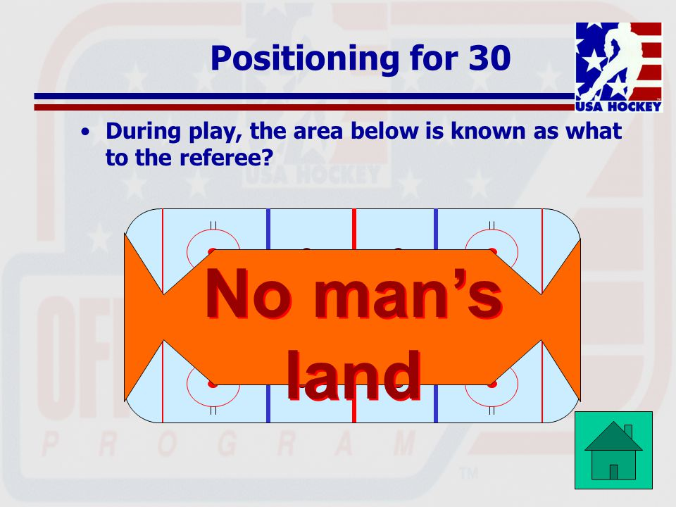 No man's land Positioning for 30