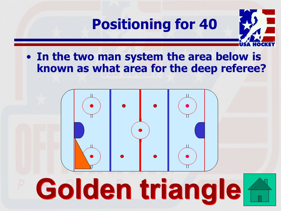 Golden triangle Positioning for 40