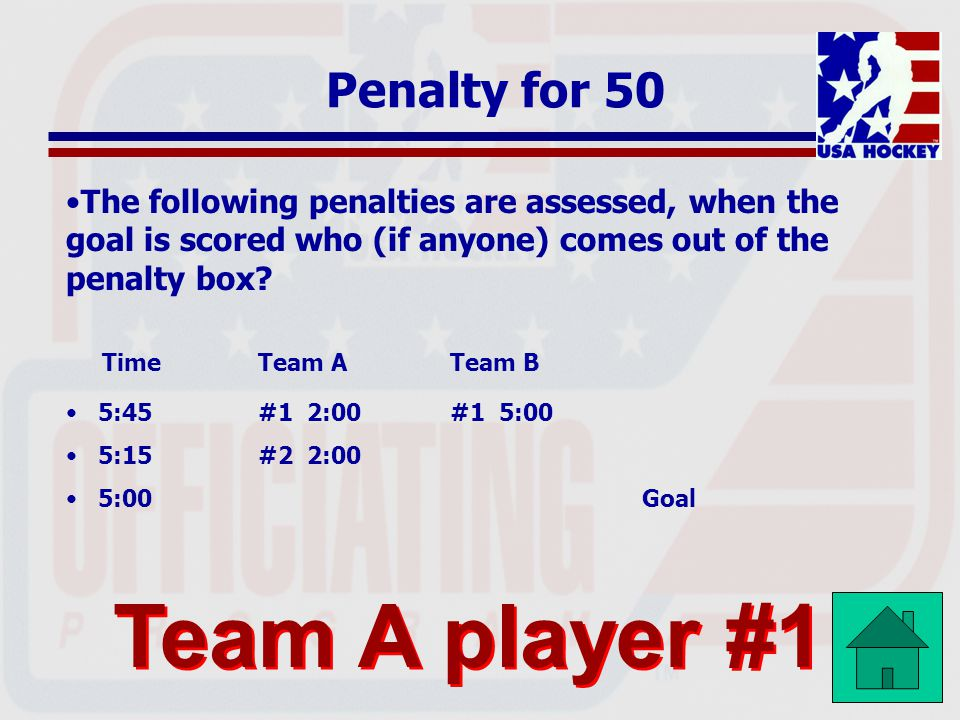 Team A player #1 Penalty for 50 Time Team A Team B
