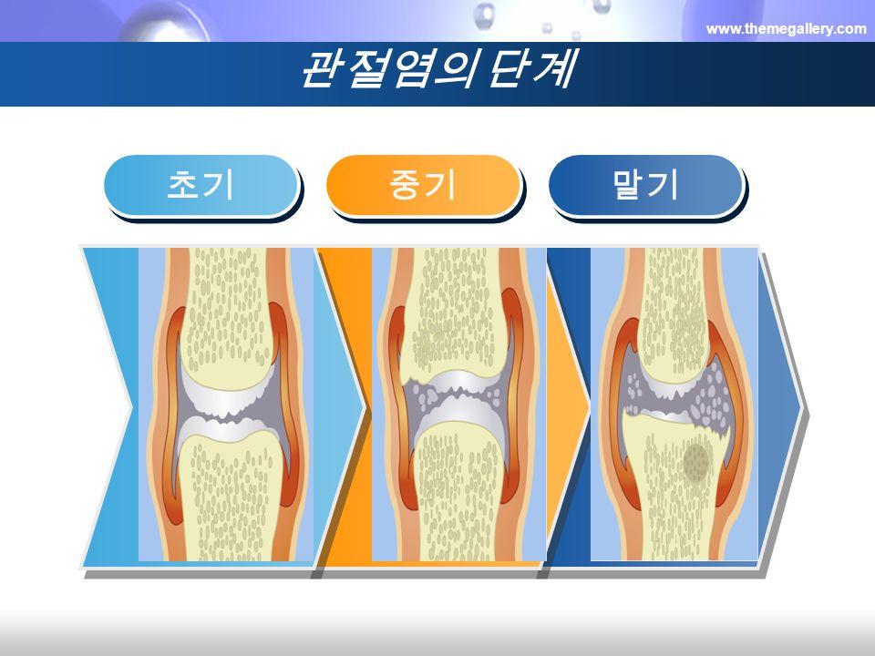 www.themegallery.com 관절염의 단계 초기 중기 말기