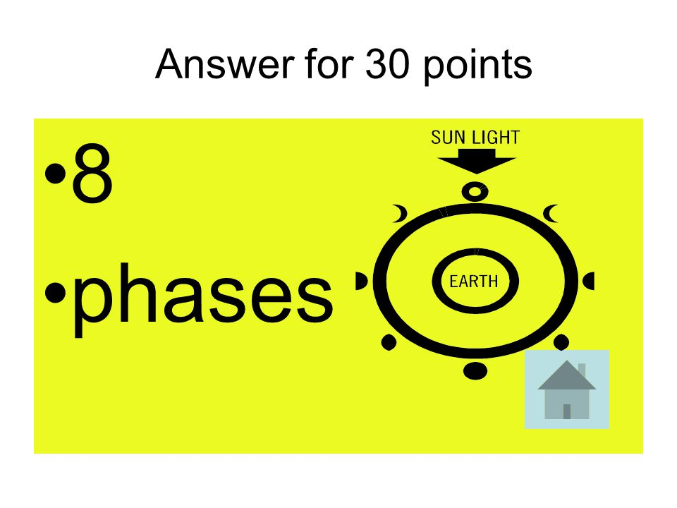 Answer for 30 points 8 phases