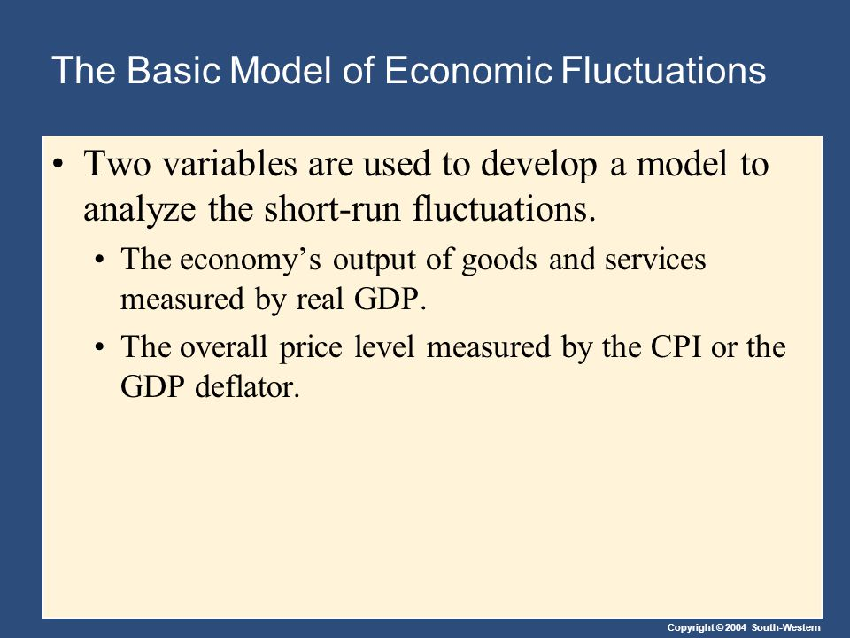 The Basic Model of Economic Fluctuations