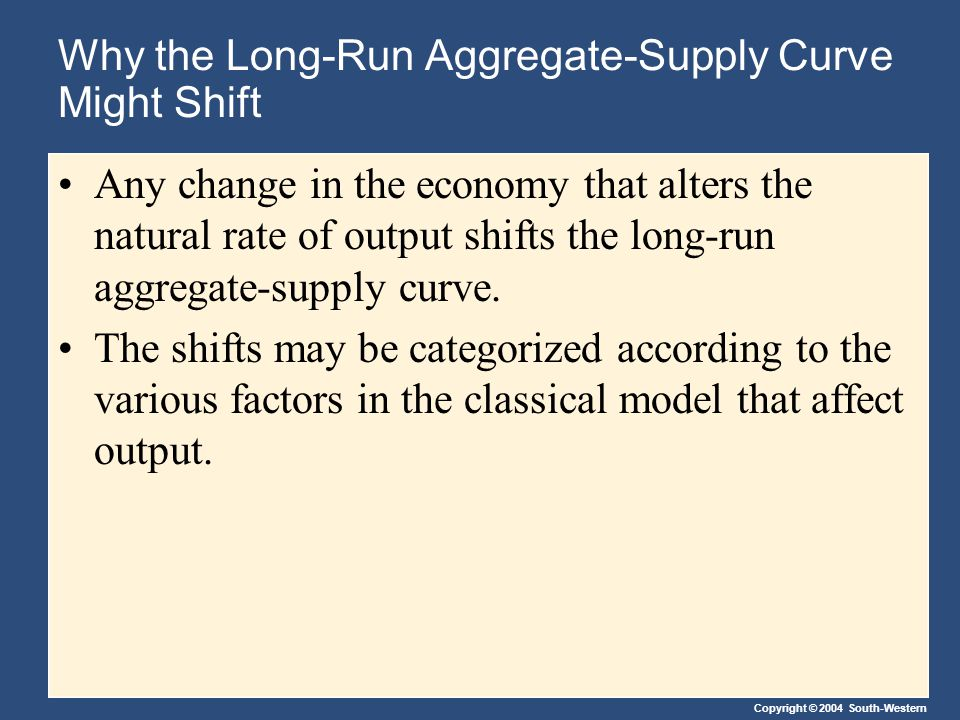 Why the Long-Run Aggregate-Supply Curve Might Shift