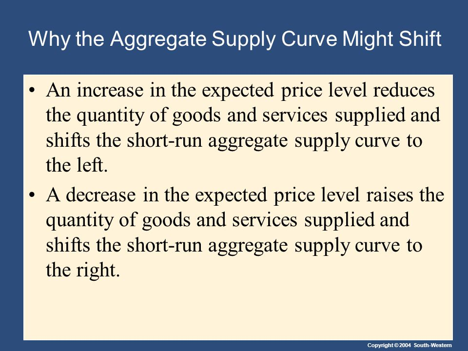 Why the Aggregate Supply Curve Might Shift