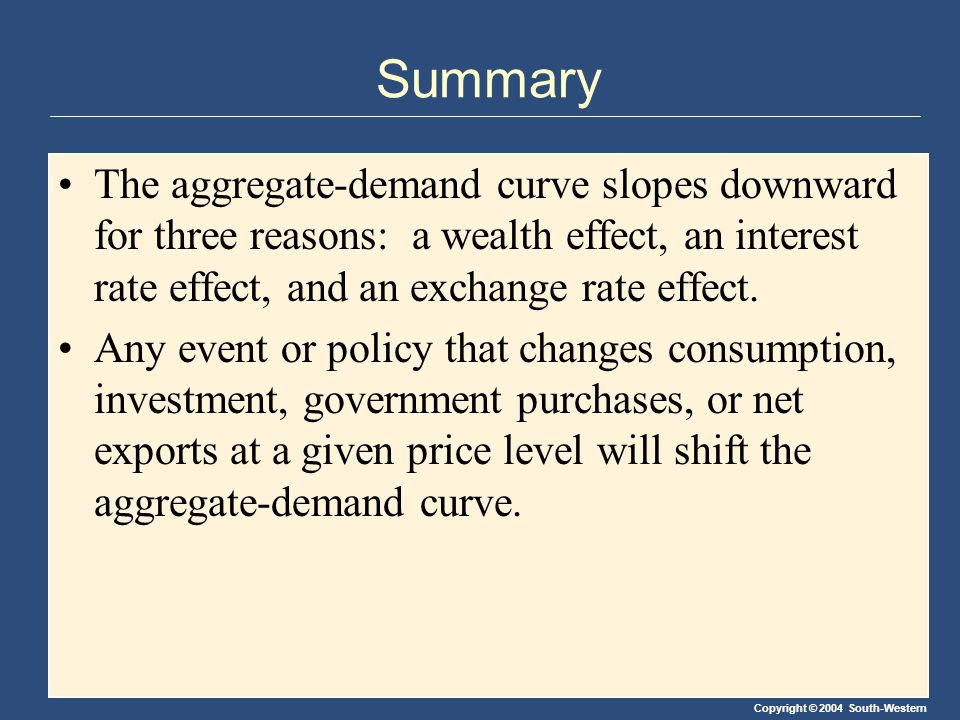Summary The aggregate-demand curve slopes downward for three reasons: a wealth effect, an interest rate effect, and an exchange rate effect.