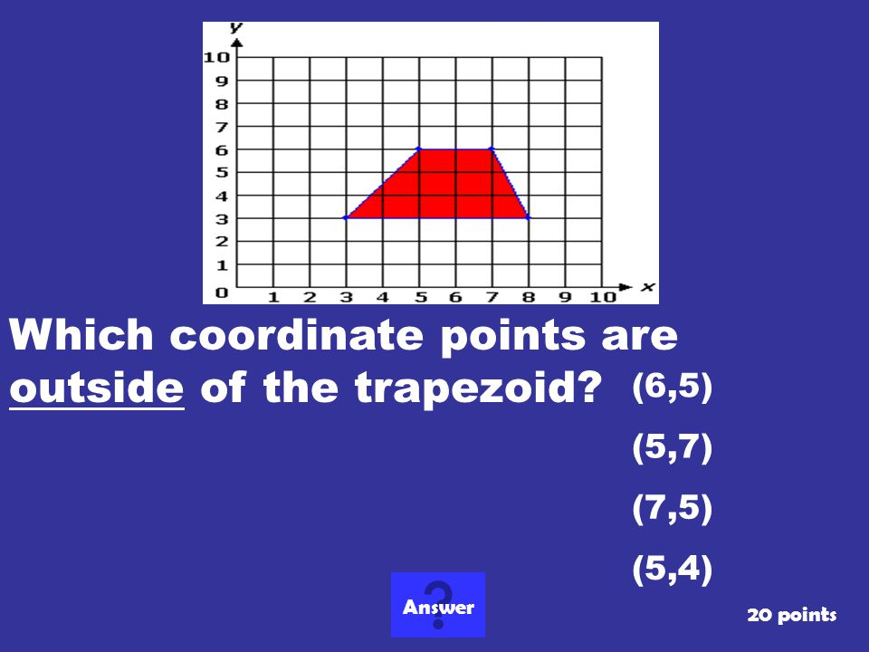 Which coordinate points are outside of the trapezoid