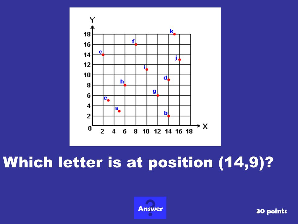 Which letter is at position (14,9)