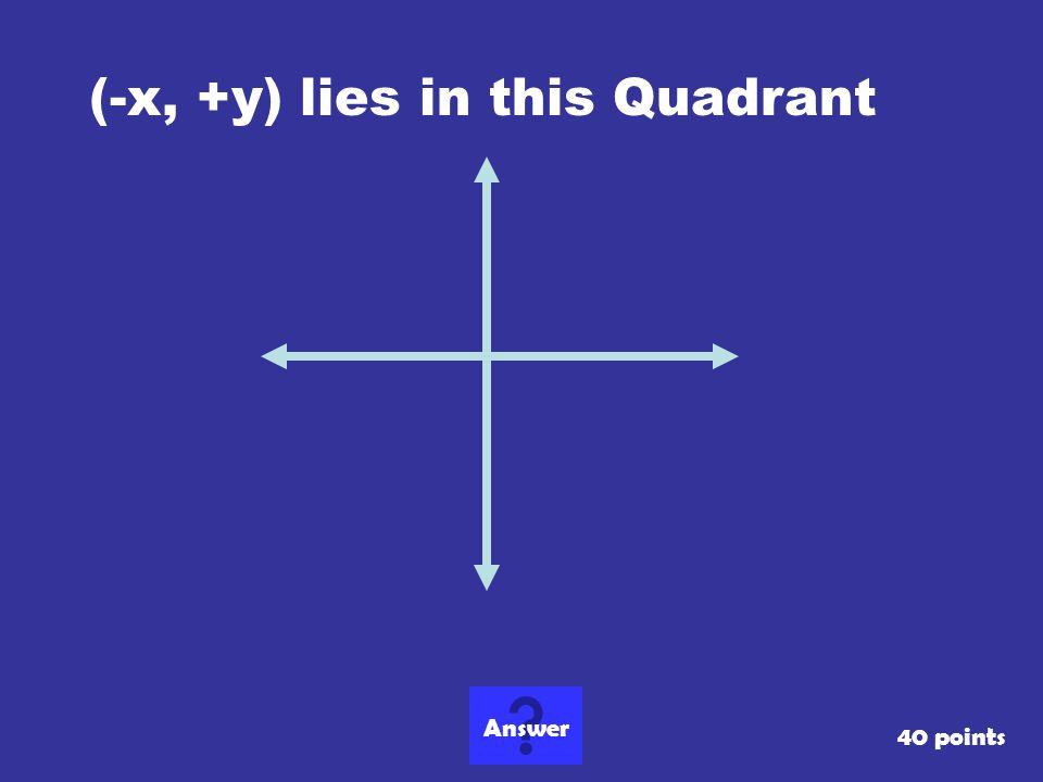 (-x, +y) lies in this Quadrant