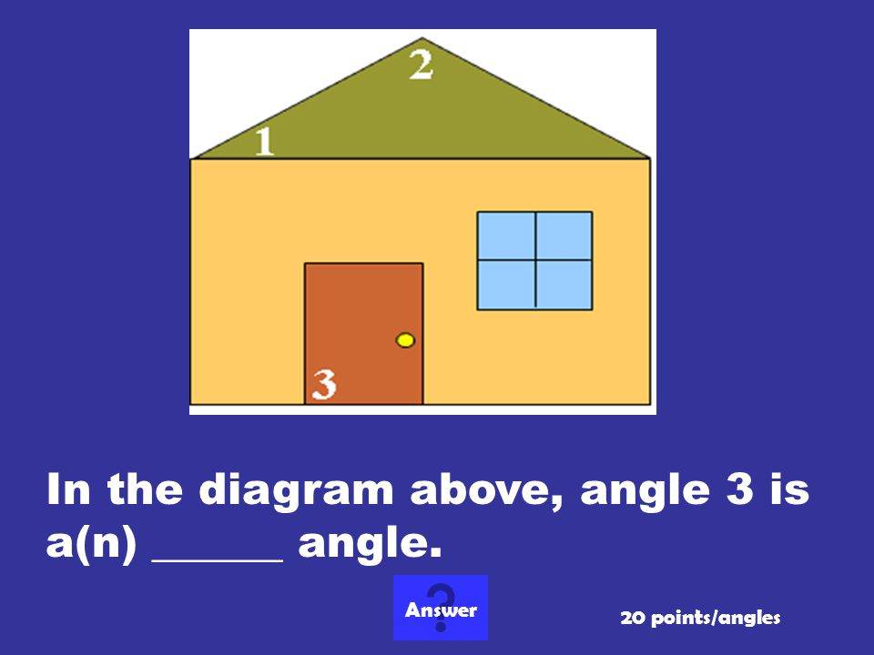 In the diagram above, angle 3 is a(n) ______ angle.