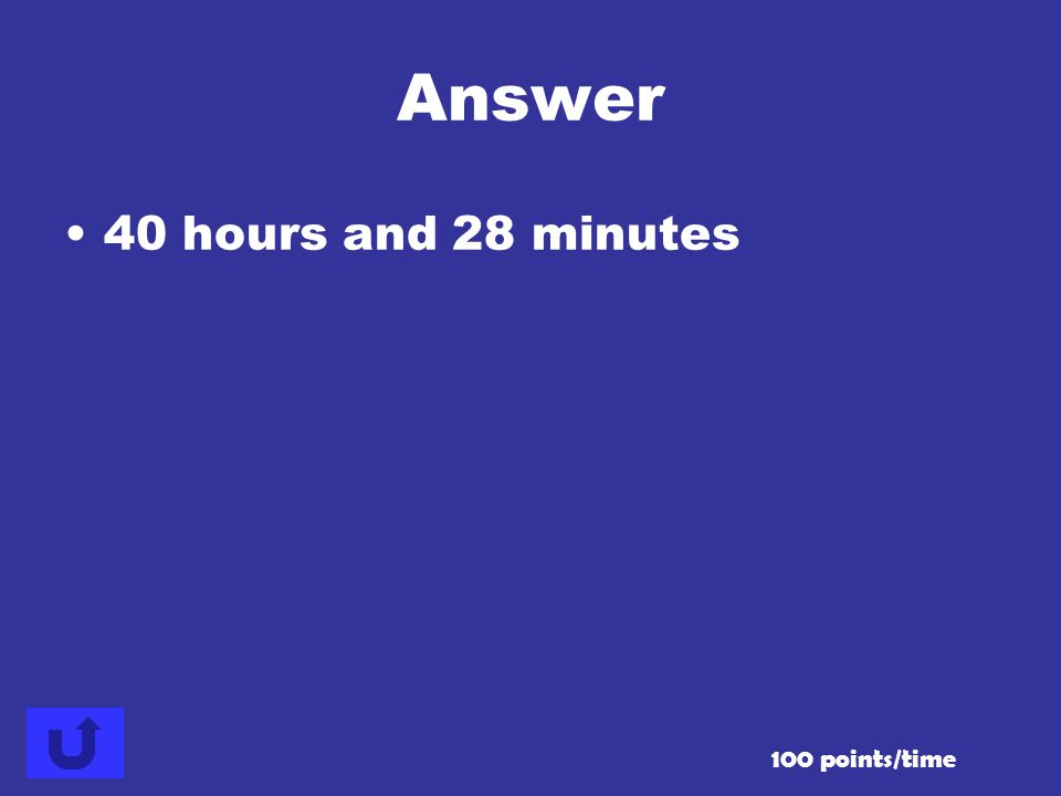 Answer 40 hours and 28 minutes 100 points/time
